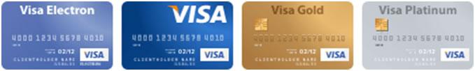 Все виды банковских карт VISA